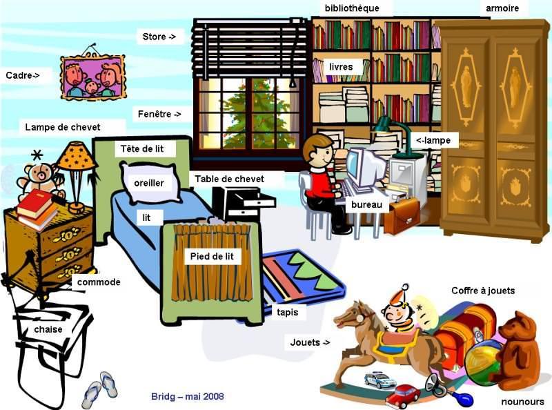 description d une chambre en anglais